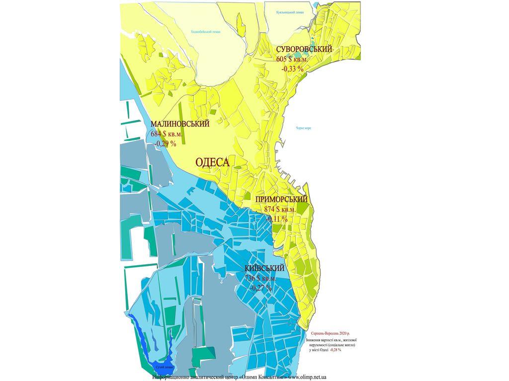 Снижение стоимости кв.м, жилой недвижимости  (социальное жилье) в городе Одесса -0,28 %