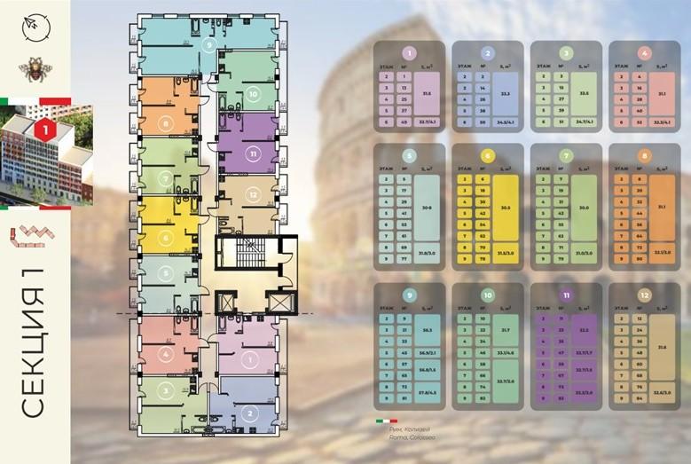 Старт продаж нового  ЖК VIA ROMA (ВИА РОМА)
